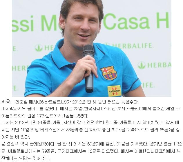 리오넬 메시(26·바르셀로나) - 최고의 축구 선수