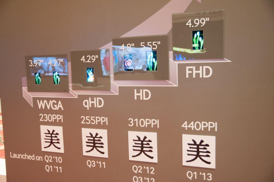 삼성, 4.99인치 FHD AMOLED 공개