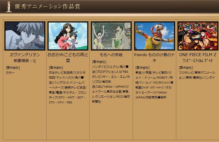 제 36회 일본 아카데미상 우수 애니메이션 작품상 5작품