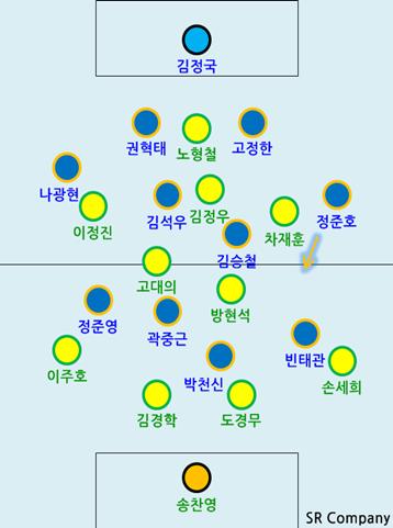 전북매일 1-1 이천시민: 유기적인 움직임을 낭비한 뻔..