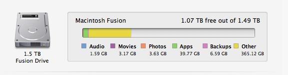직접 Fusion Drive 구성 성공