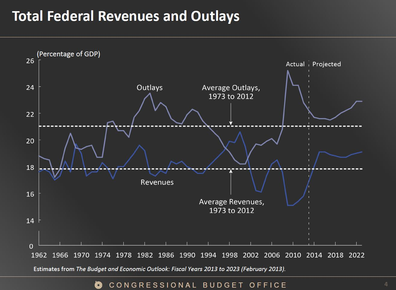 재정 적자가 국가 경제에 미치는 영향은? ②