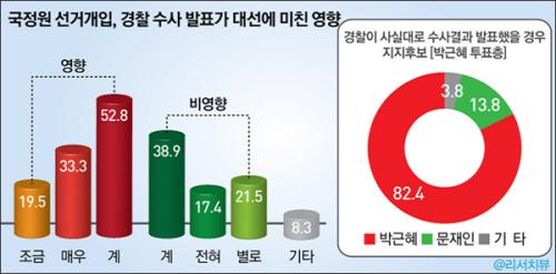 [국정조사] 그들이 가림막 뒤에 감추려는 진실은..