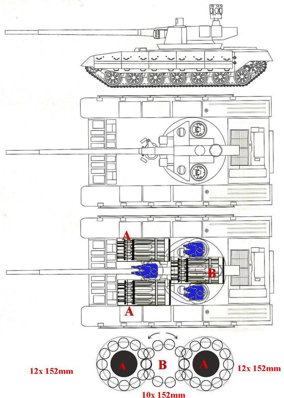 폭망한 Object 477 '몰로트'의 메커니즘