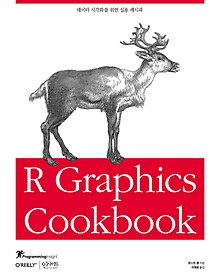 [R/ggplot2] R Graphics Cookbook - 멋진 ..