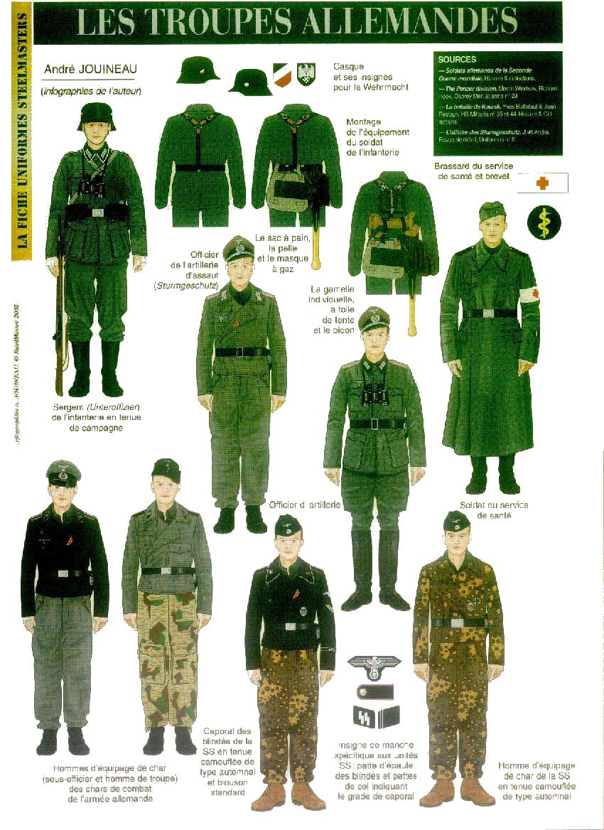 [당 역사연구소의 문서고] 고증자료 : 나치독일군 ..