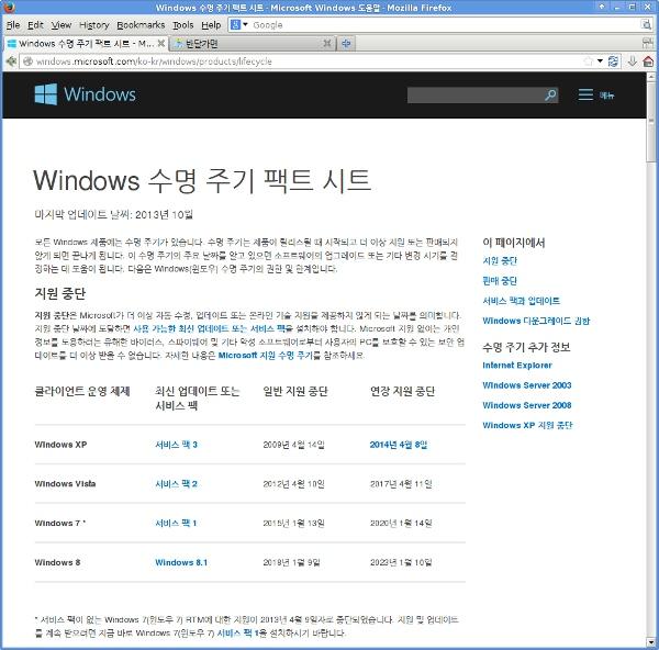 MS 윈도우의 제품 수명(지원 기간)은 언제까지인가