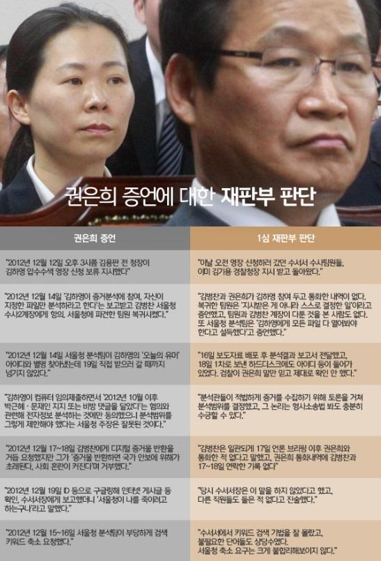 광딸 vs 재판부