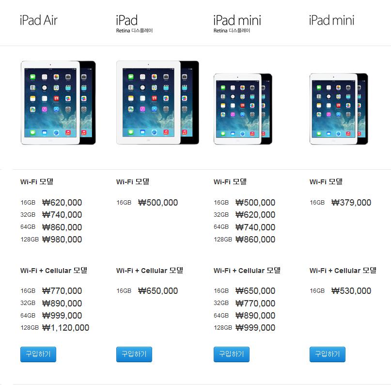 애플, 아이패드2 마침내 단종, 아이패드4로 대체