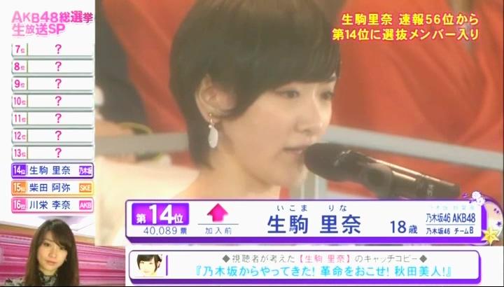 이코마 리나 총선거 14위로 선발 진입!!!!!!!!!!!!!!!!!