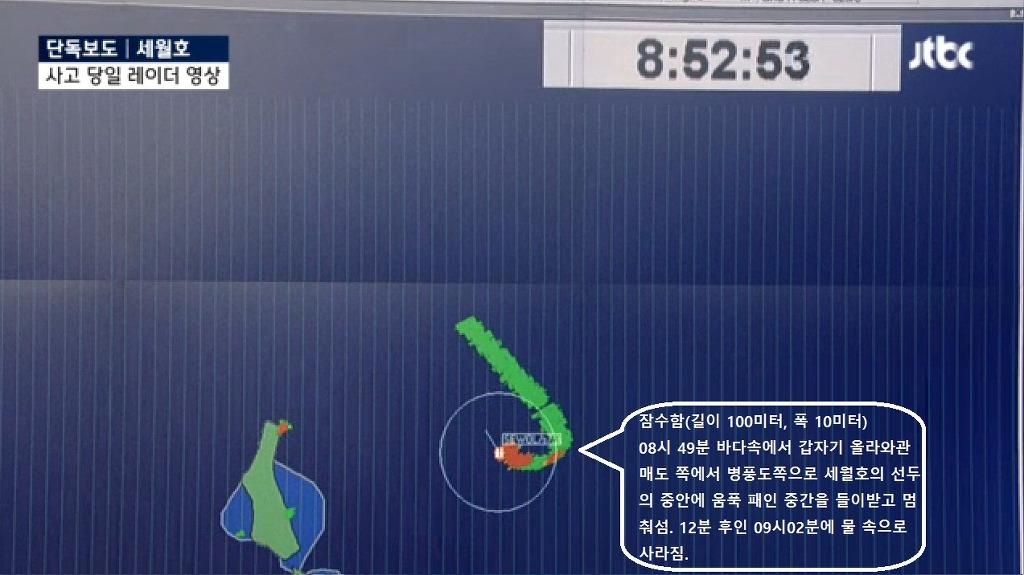 왠만한 잠수함 국가는 다 등장하는 세월호 잠수함 ..