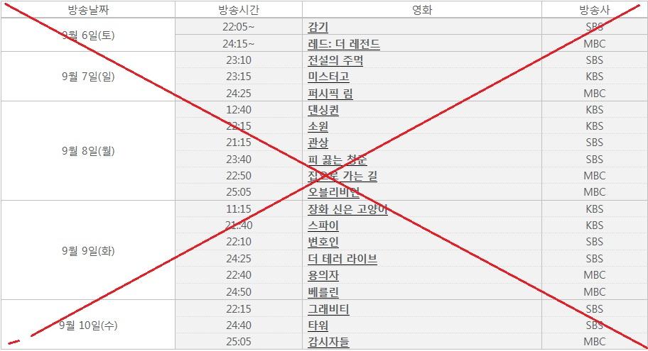 2014 추석 특선영화 편성표, '관상' 외