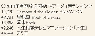 2014년 7월 신작 애니메이션 블루레이 & DVD 제 1권..
