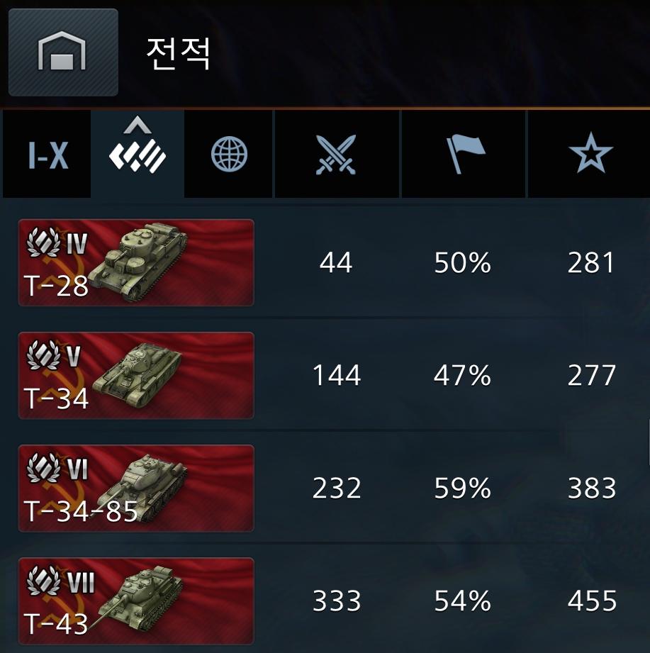 [WoT Blitz] T-54 팔고 소련 중형은 포기