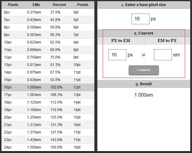 텍스트 크기 정리 표 points, pixels, em, pe..