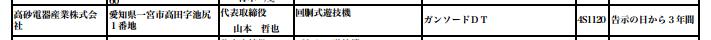 일본에서 애니메이션 '건x소드'의 파치스로 기기가..