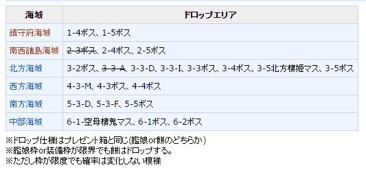 히시모찌 드랍해역은 변동이 좀 있습니다.