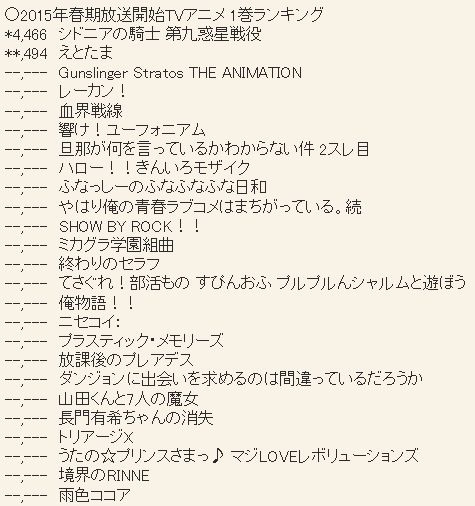 2015년 4월 신작 애니메이션 블루레이 & DVD 제 1권 ..