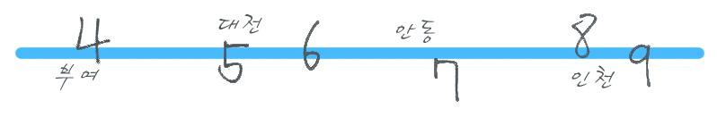 [150806] 4. 안동하면 투어지 투어는 달그락