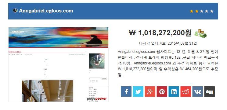 [SiteMark] 내 사이트가 10억이라고?!??