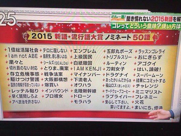 일본에서 2015년도 '유캔 신어 유행어 대상' 후보 50가..