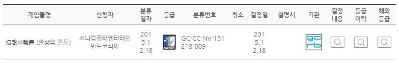 서클 CUBE TYPE의 환상의 론도 (PS4판)가 국..