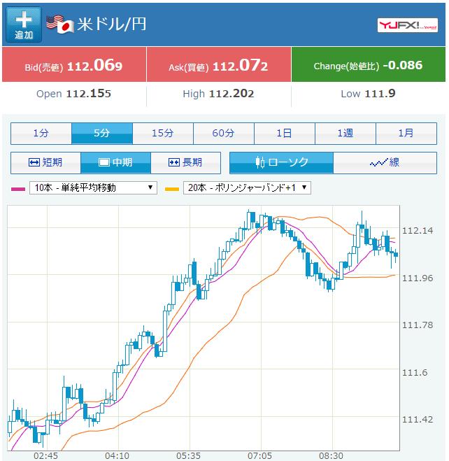 일본은행/일본정부의 개입은 눈물겹네요.