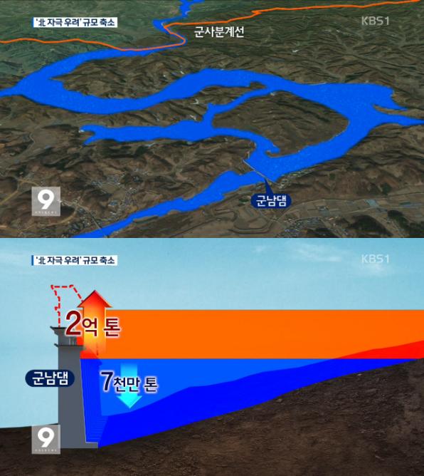 군남댐이 형편없이 작아진 이유