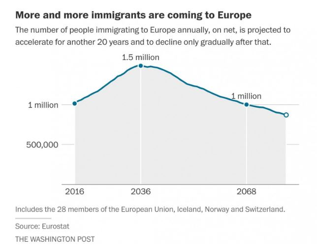 """""""유럽의 이민문제는 이제 시작일 뿐이다""""..."""