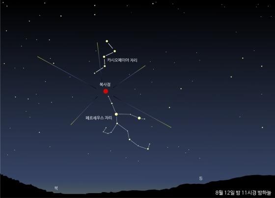 `페르세우스 유성우` 별똥별, 12일 밤 최적관측