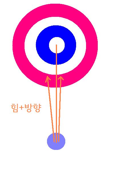 안드로이드 스포츠 게임 curling3D Lite 2. 게임플레..