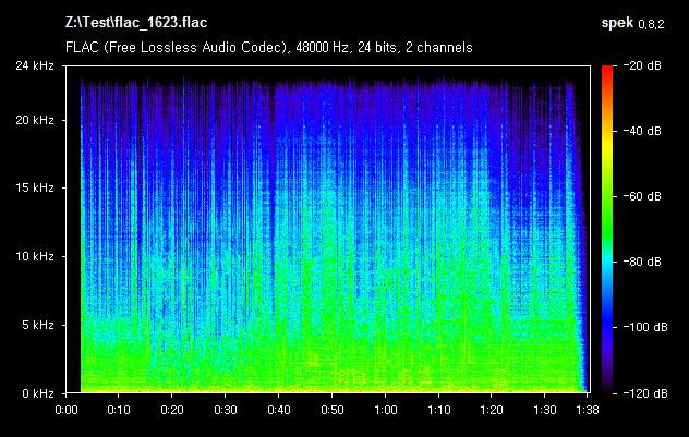 ffmpeg 2ch 오디오 인코딩 테스트