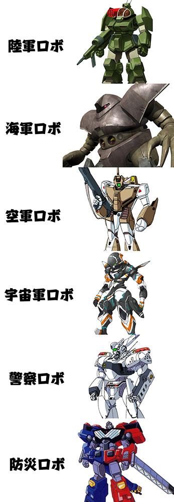 로봇의 디자인은 천차만별