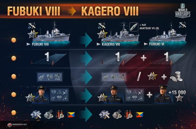 [WoWS]일본 구축함 트리 분화에 따른 변경 및 보..