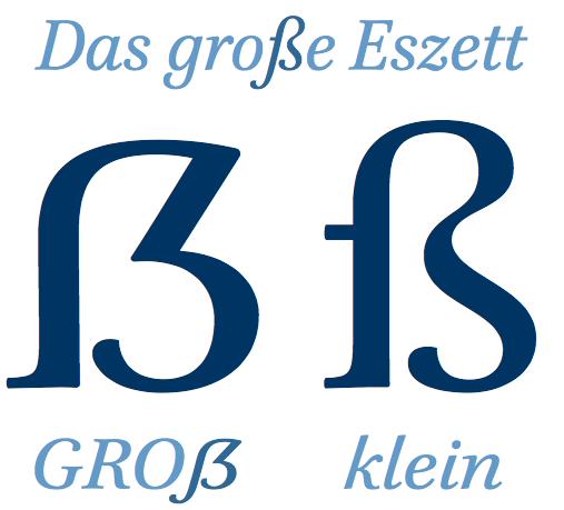 대문자 에스체트(ẞ), 독일어 맞춤법에 공식적..