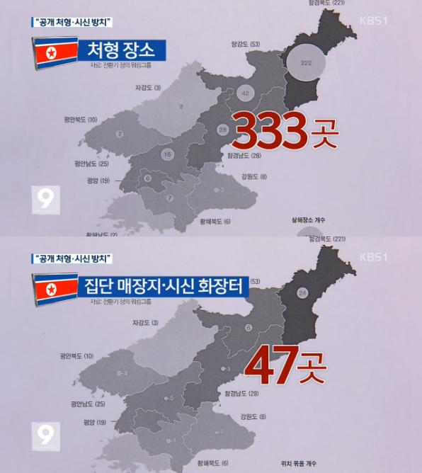 [BGM!] 대량·연쇄살인 용의자 김정은