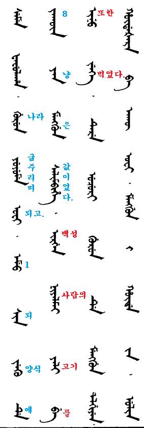 정묘년 후금 대기근 관련 사서 번역