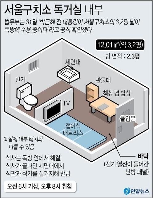 박근혜 독방을 본 수감 경험자들의 반응~?