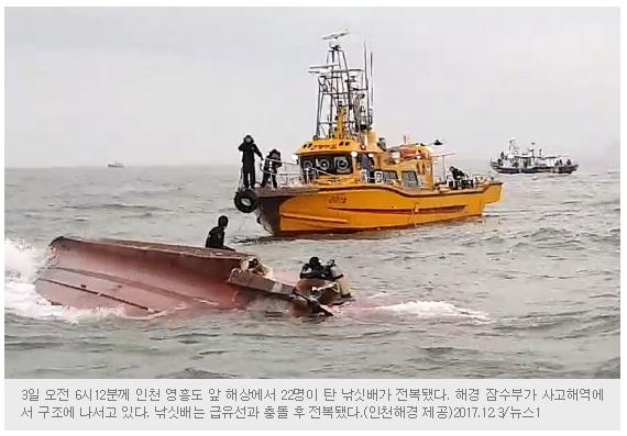 '영흥도' 낚싯배 전복사고, 사상자 및 실종자 발생