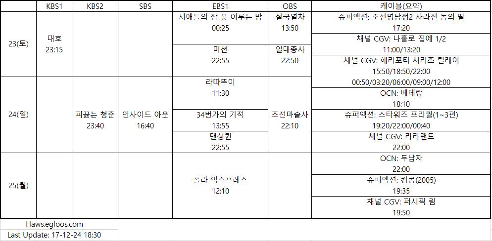 2017 성탄특선영화 편성표