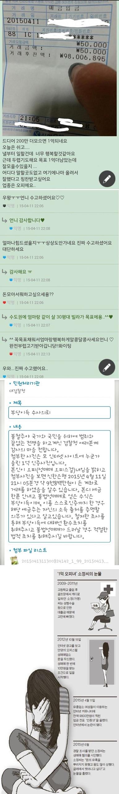 [국민 조무사들에게 고함 - 1] 천조(天朝)와 동..
