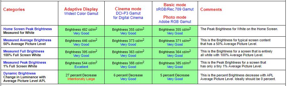 디스플레이메이트 갤럭시 S9 리뷰 측정 해설..