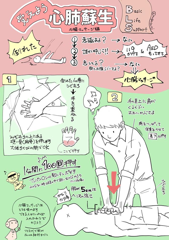 일본의 의사이자 만화가인 '나가타 레이지'씨가 그린..