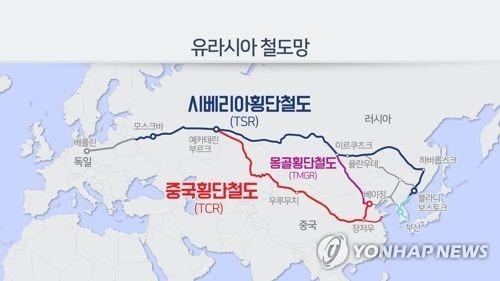 유라시아 대륙까지 철도로 달린다