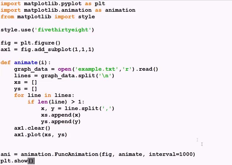 Matplotlib Animation